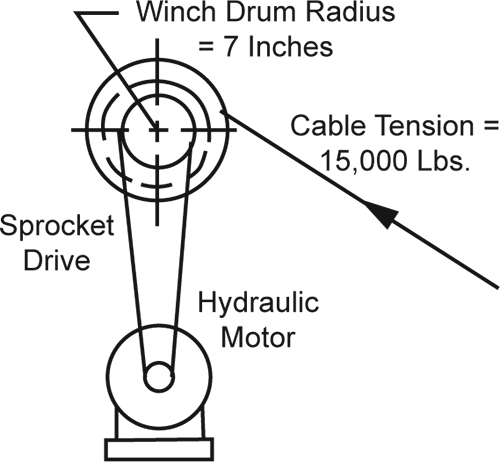 Hoisting and Cable Tensioning with Cylinders - Womack Machine Supply