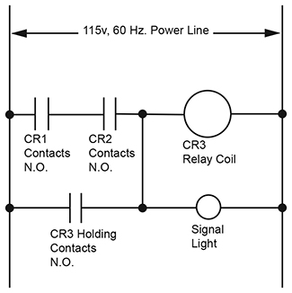 Troubleshooting for Recurrent Solenoid Burn Out - Womack