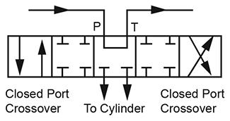 87 Chevy Truck Starter Wiring Diagram likewise 3 Port Check Valve Schematic additionally 05 Suzuki Reno Wire Diagram further Wiring Harness Toyota Avalon further 2006 Gmc Sierra Radio Wiring Diagram. on 06 toyota corolla fuse box