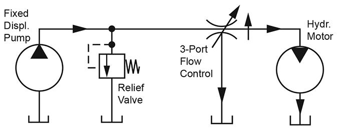 speed regulation of hydraulic motors - part 2
