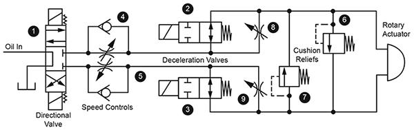 Circuit Design With Vane-type Rotary Actuators