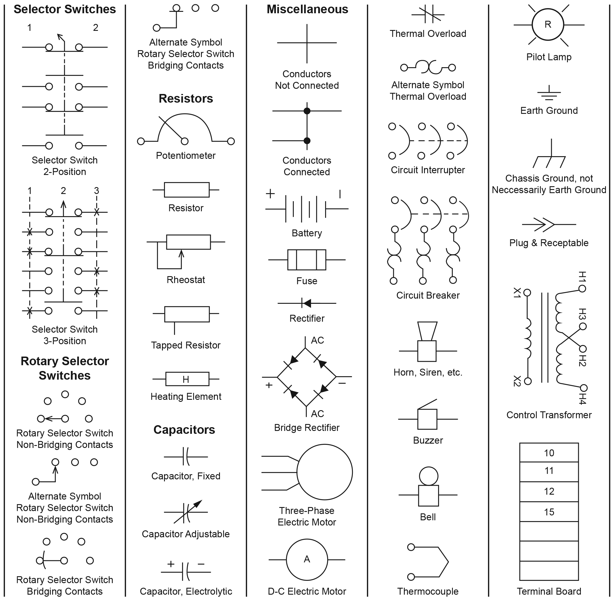 JIC Standard Symbols for Electrical Ladder Diagrams - Womack Machine