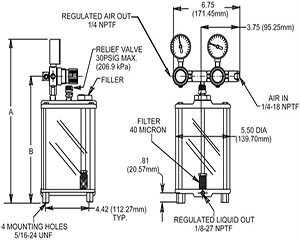 Reservoir, Air Operated, Dual Regulators