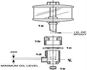 Installation Instructions for RCL100, 120, 130 and 180 Series Reservoir